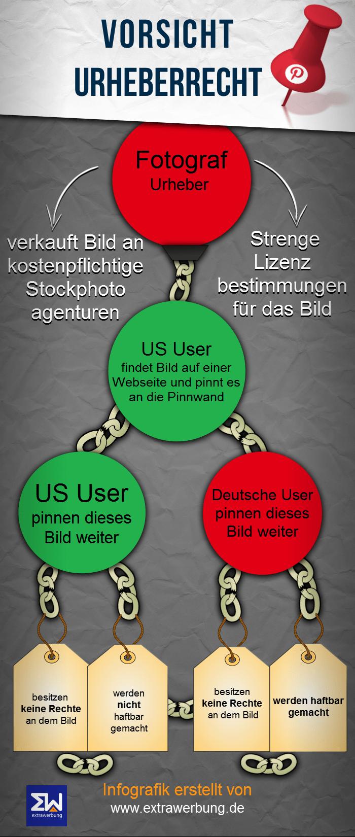 Urheberrecht__Pinterest