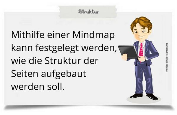 struktur_mit_einer_mindmap